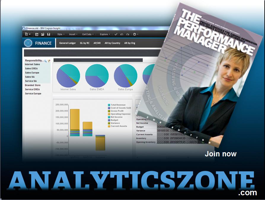 Analyticszone.com